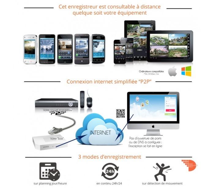 Syst me ip de vid o surveillance avec 1 cam ra ip 720p for Video surveillance exterieure