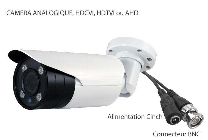 Comment reconnaitre une caméra coaxiale