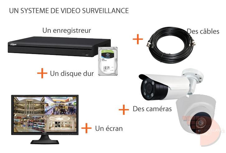 comment choisir sa vidéo surveillance