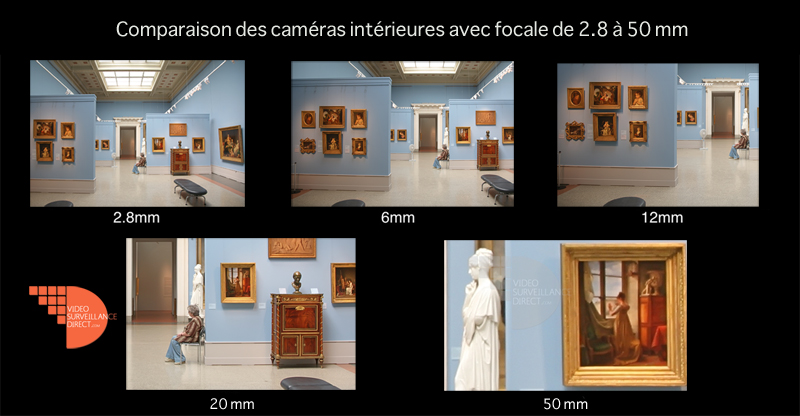 camera de surveillance interieure comparatif des focales. Black Bedroom Furniture Sets. Home Design Ideas